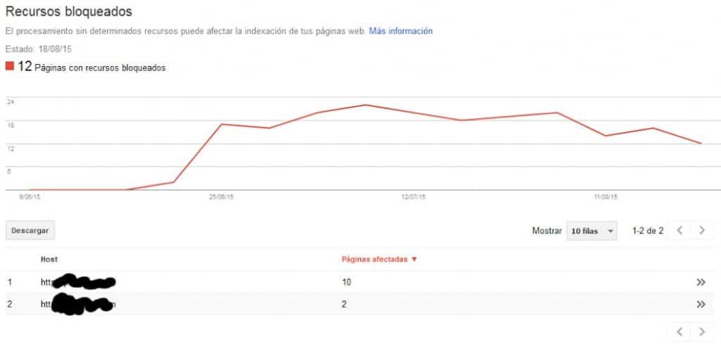Recursos bloqueados en Google Search Console