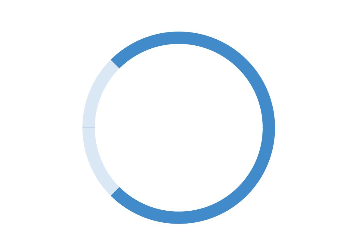 Haciendo Un Spinner Con CSS